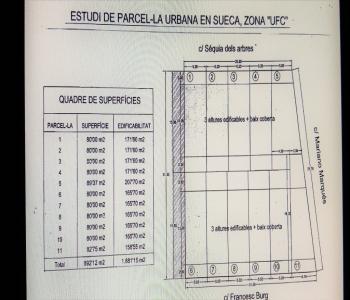 PARCELAS ZONA LUIS VIVES